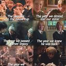 Fred Weasley [R.I.P] ✟ discovered by Carol on We Heart It