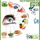 Healthy Eyes