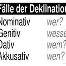 Fälle der Deklination   gratis Deutsch-Lernplakat Wissens-Poster   8500 kostenlose Lernhilfen