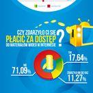Raport wideo w internecie - infografika
