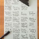 Letter Lovers: fraeulein_kalt zu Gast im Lettering Interview