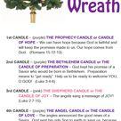 Catholic Advent Wreath