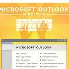 Microsoft Word Keyboard Shortcuts Printable PDF   Etsy