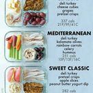 Healthy Diet and Nutrition - The Easy Way to Stay Healthy - Home Remedies