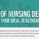 Types of Nursing Degrees: Diagnosing Your Ideal Healthcare Career [Infographic]