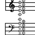Reading sheet music made easy (Part 2)