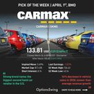 Carmax stock forecast