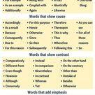 Great Ways to Start a Sentence