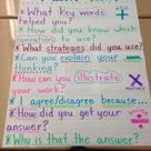Anchor Charts: Prompting discussion and participation