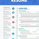 10 Steps Towards Creating the Perfect MBA Resume Infographic - e-Learning Infographics