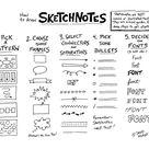 Using Sketchnotes With Novels and Plays - David Rickert