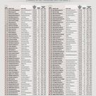 Top 100 P C Insurance Companies Ranked By Net Premiums Written