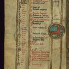 Psalter, December Calendar with Hog and Capricorn in roundels, Walters Manuscript W.78, fol. 8v
