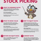 8 Financial Ratio Analysis that Every Stock Investor Should Know!