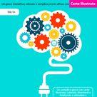 CARTE ILLUSTRATE   GIOCHIAMO A CLASSIFICARE per stimolare il pensiero critico