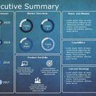 Executive Summary Templates | Executive Summary Slides | SlideUpLift - 1