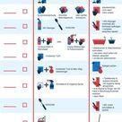 Bad putzen: Wie Sie Ihr Bad richtig putzen & Badreinigung Tipps