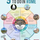 9 Awesome Free Things To Do In Rome • Probe around the Globe