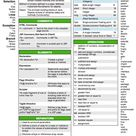 30 Cheatsheets & Infographics For Software Developers - Hongkiat