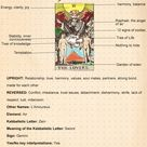 The Lovers Tarot Card Meaning and Symbolism
