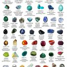 crystals gemstones identification Mini Art Print by Rosewood Apothecary