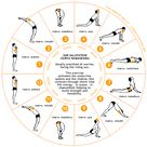 sonnengruss – Yogaschule Christa Locher