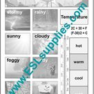 What's the Weather? - Download B & W - $1.25