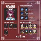 """Genshin Impact Guides on Instagram: """"Rosaria Cryo Burst Support  If you are a F2P then the following team with Rosaria is recommended:  Rosaria (Cryo Support) Xiangling…"""""""