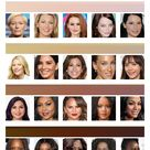 Determine your Undertone & Overtone (Once and for All!)   Simplified Wardrobe