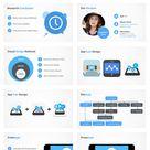 Azure Mobile App Presentation