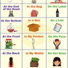 Prepositions of Place: Definition, List and Useful Examples • 7ESL