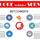 For any Sitecore Support, reach us anytime. Kalpesh Vaza Sitecore #sitecorecommunity #sitecore #cms #machinelearning #marketingautomation #headless #sitecoremvp
