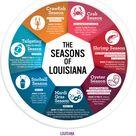 Louisiana Usa