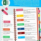Excel Formula Cheat Sheet