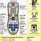 (20) TV SETUP