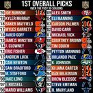 The 1st-10th overall picks over the past 30 seasons. A lot of information to digest on here