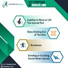 Orthopedic Specialist in Hyderabad   The signs and symptoms of a fracture