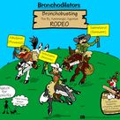 Bronchodialators