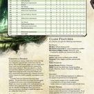 LF someone to create some official looking pages for DnD.