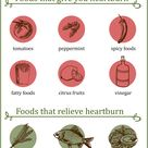 Get Rid Of Heartburn Fast: With An Acid Reflux Diet, Food Is A Natural Heartburn Remedy   Gastrointestinal Disorders articles   Body & Health Conditions center