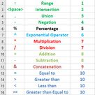 Excel Formula Symbols Cheat Sheet (13 Cool Tips) | ExcelDemy