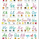 Lernposter, Das ABC mit Groß- und Kleinbuchstaben, Buchstaben von A-Z, Zahlen von 1-100, Schreibschrift-Poster