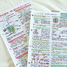 10 wunderschöne Bilder von Notizen, die ernsthafte Lernziele sind -  #