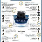 Fountain Pen Inks Infographic, Categorization of Inks