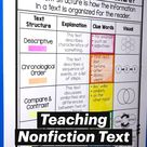Teaching Nonfiction Text Structures