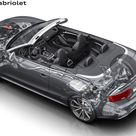 2014 Audi RS5 Cabriolet Drivetrain