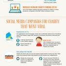 Using Social Media for Social Good Infographic