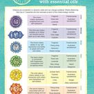 Balancing Your Chakras With Essential Oils