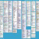 Javascript DOM cheat sheet