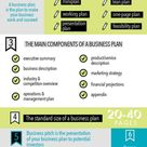 How to Write a Great Business Plan: Full Guide   InvoiceBerry Blog